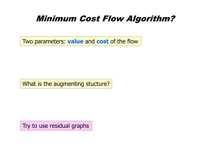 Minimum Cost Flow Algorithm?