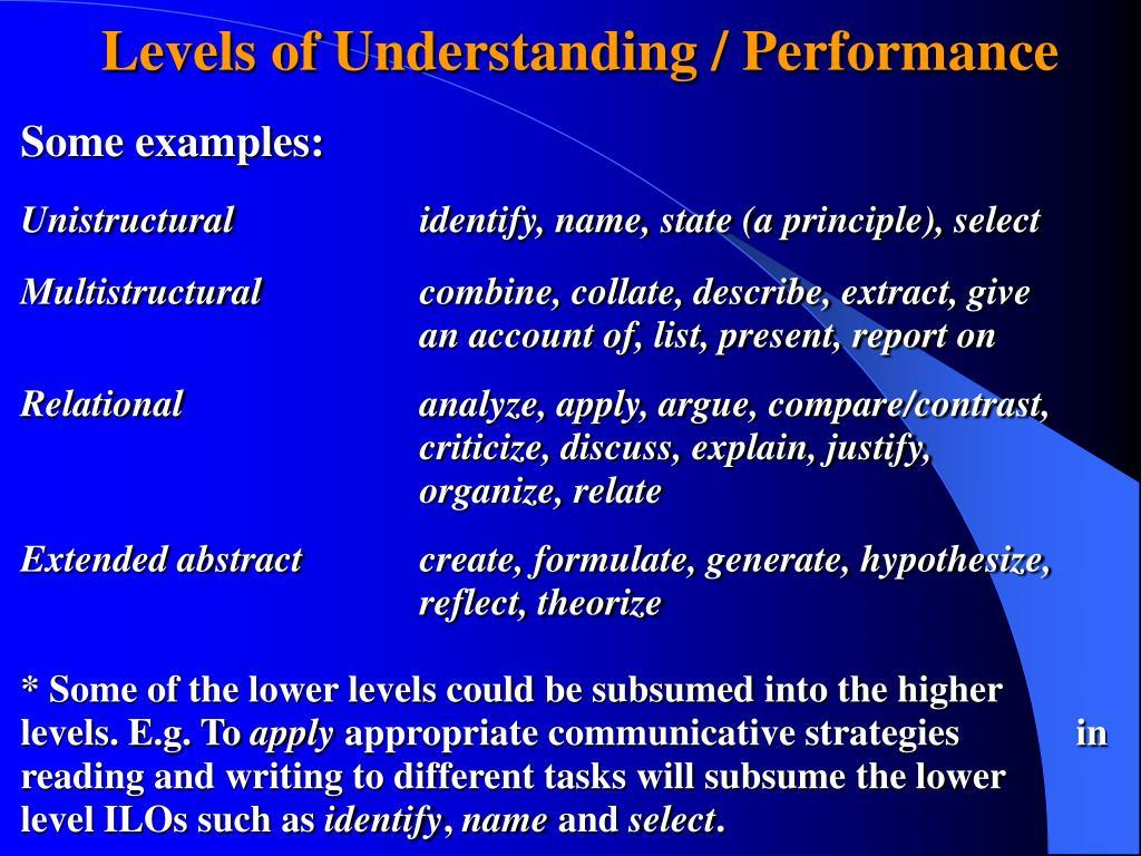 Levels of Understanding / Performance