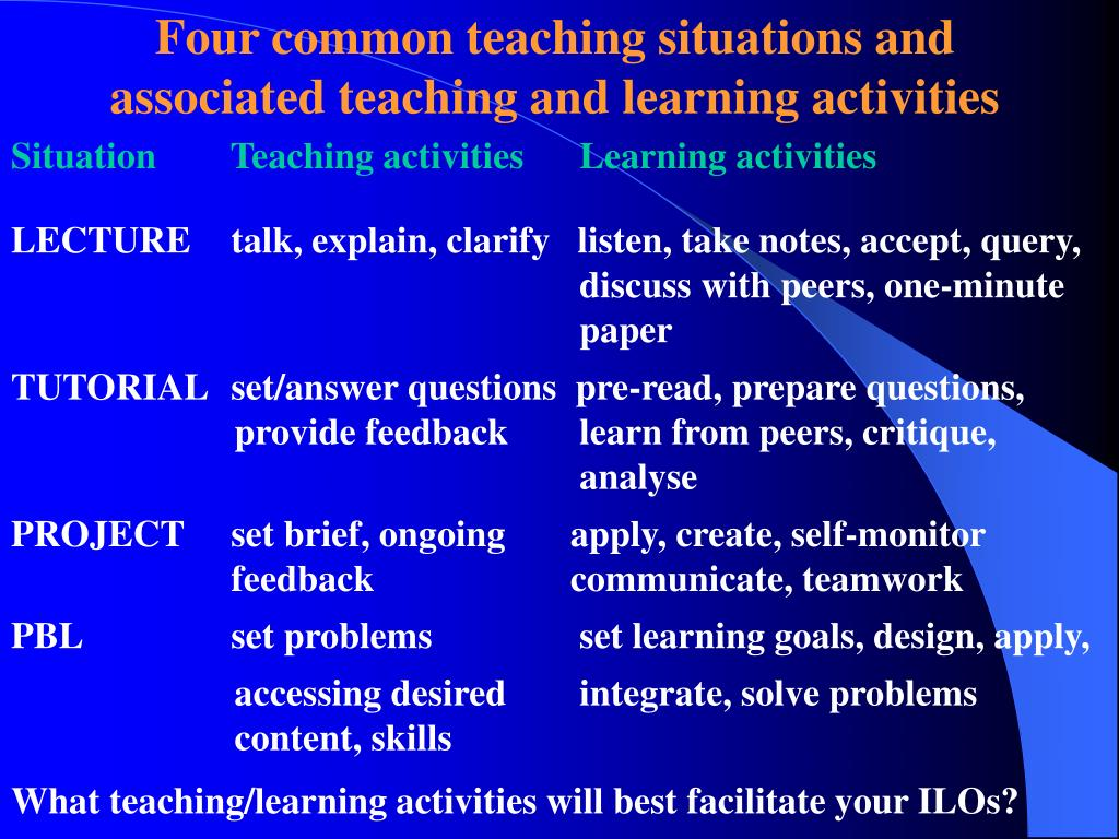 Four common teaching situations and associated teaching and learning activities