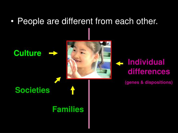 People are different from each other.