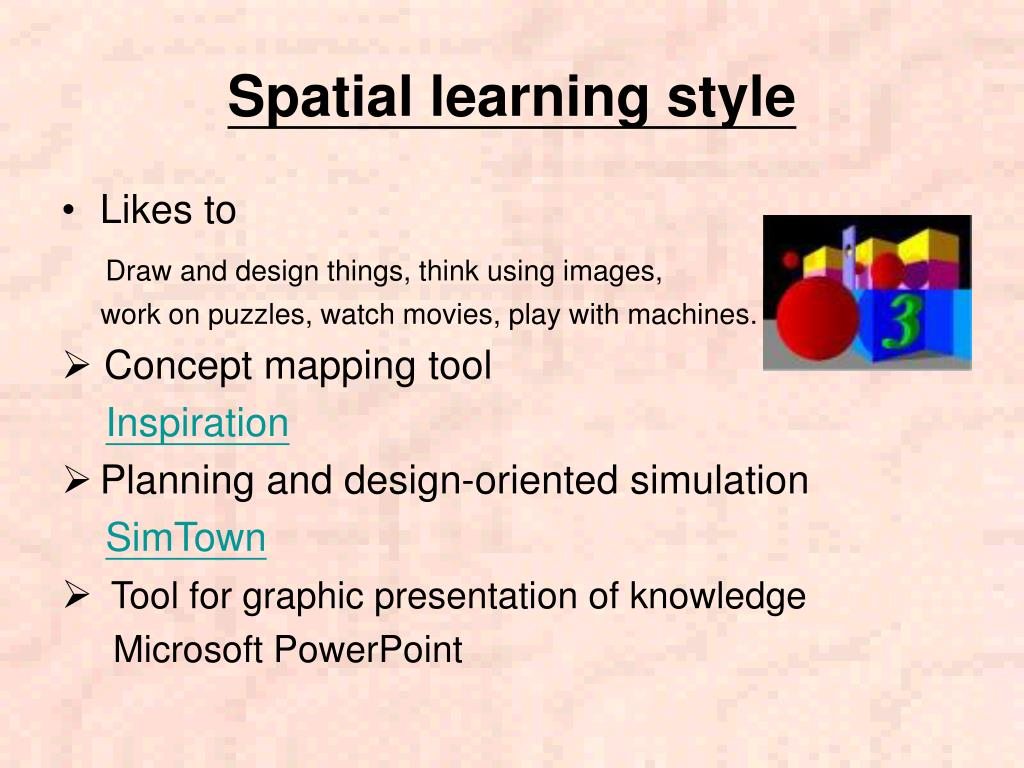 Spatial learning style