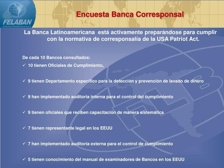 Encuesta Banca Corresponsal