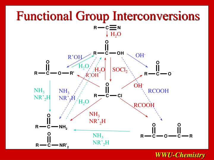 Functional Group Interconversions
