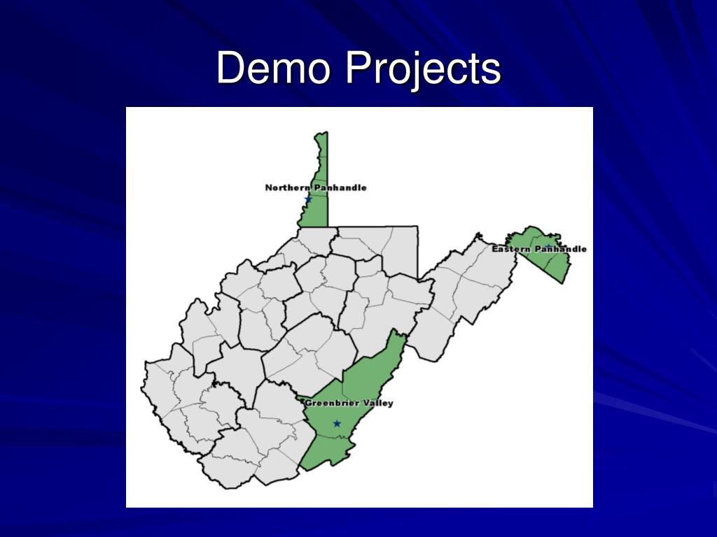 Demo Projects