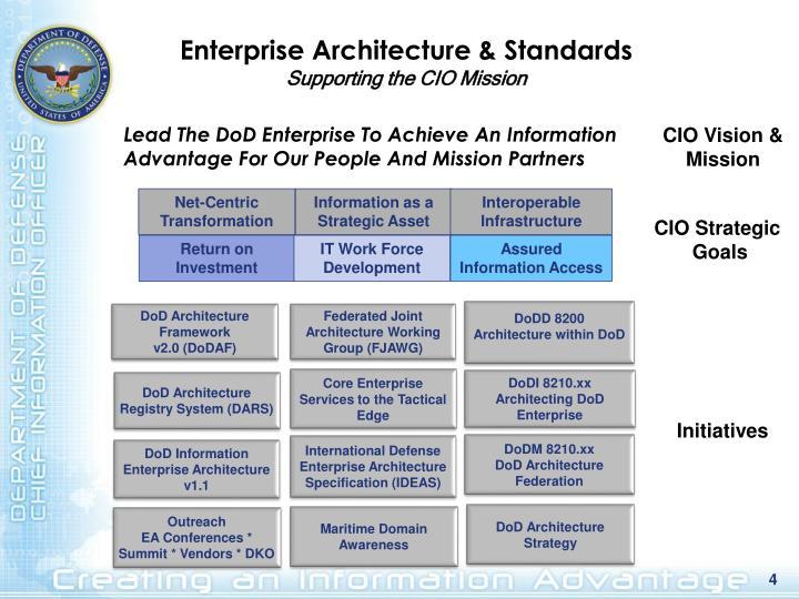 Enterprise Architecture & Standards