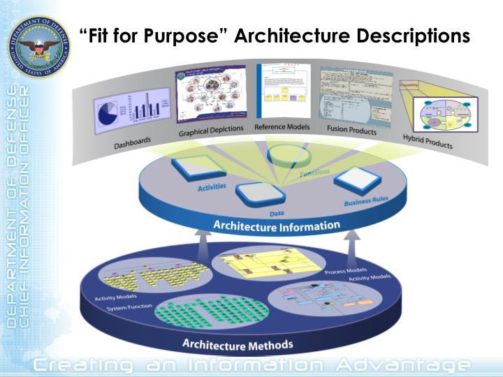 """Fit for Purpose"" Architecture Descriptions"