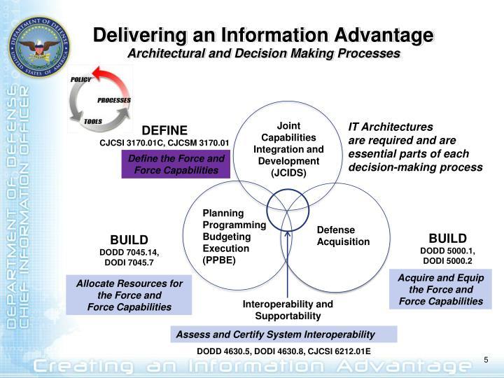 Delivering an Information Advantage