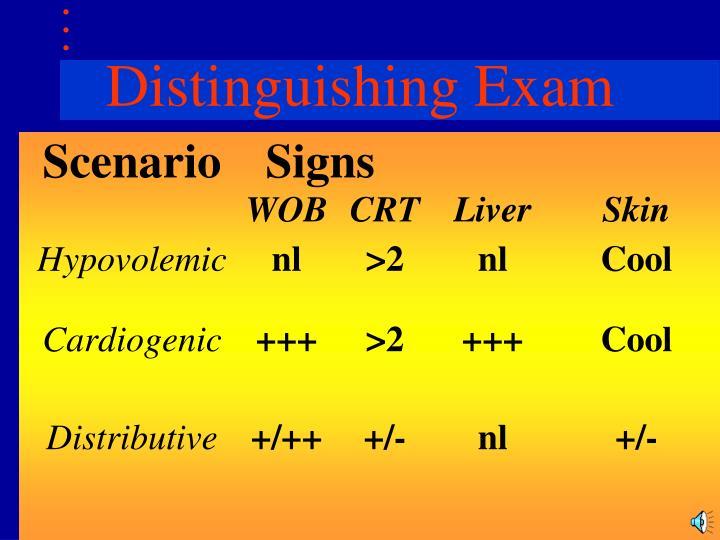 Distinguishing Exam