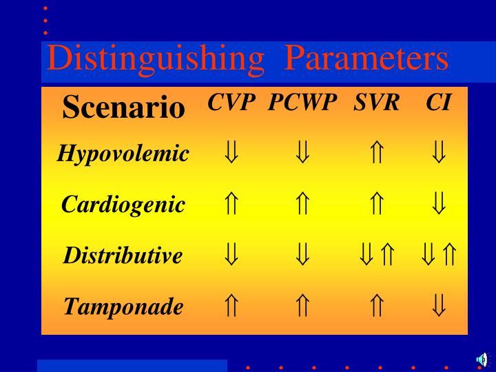 Distinguishing  Parameters