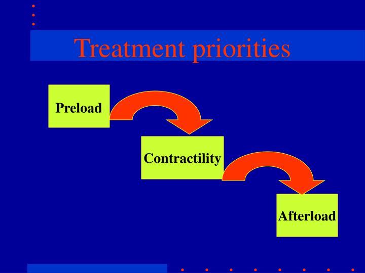 Treatment priorities