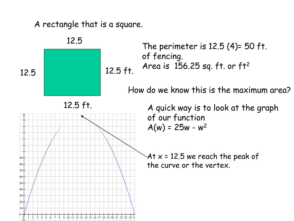 A rectangle that is a square.