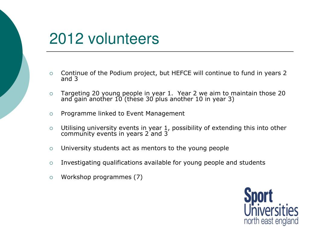 2012 volunteers