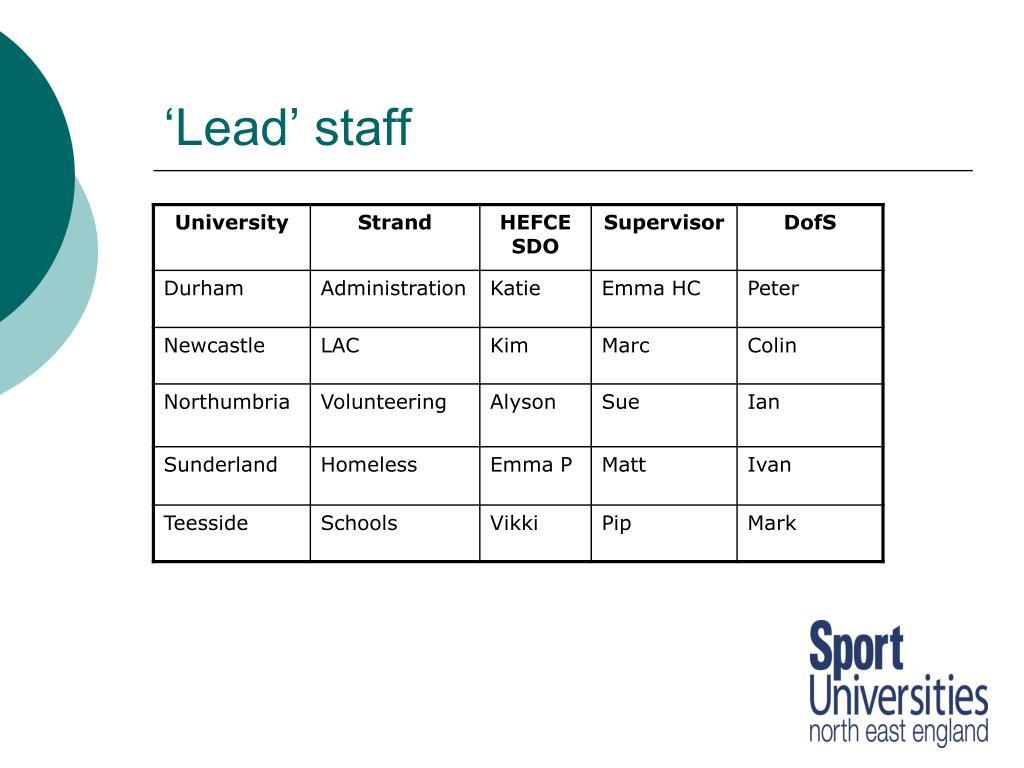 'Lead' staff