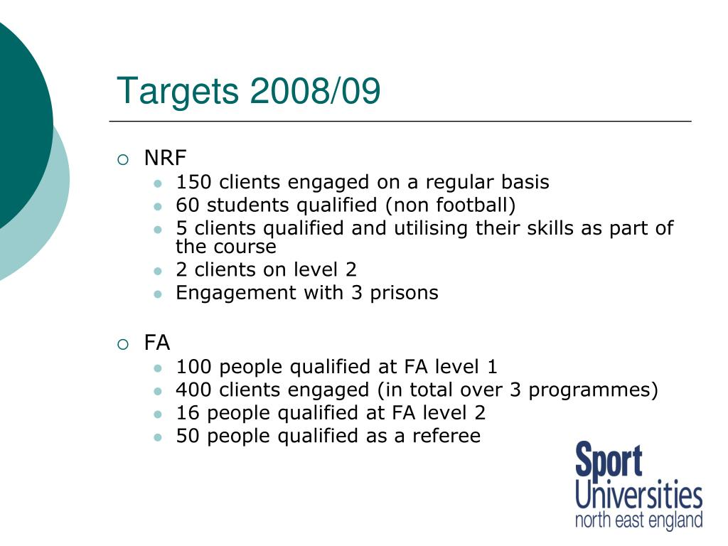 Targets 2008/09