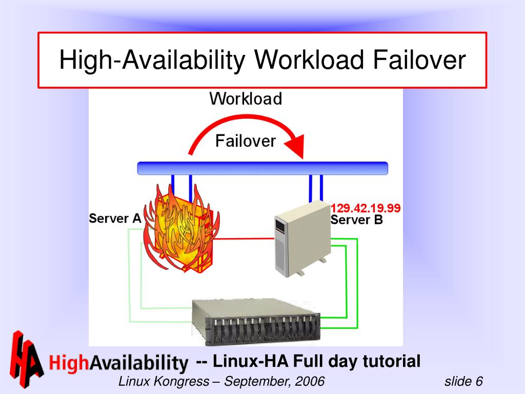 High-Availability Workload Failover