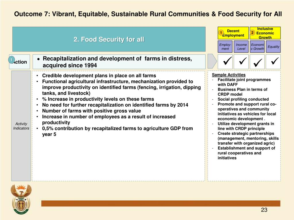 Outcome 7: Vibrant, Equitable, Sustainable Rural Communities & Food Security for All
