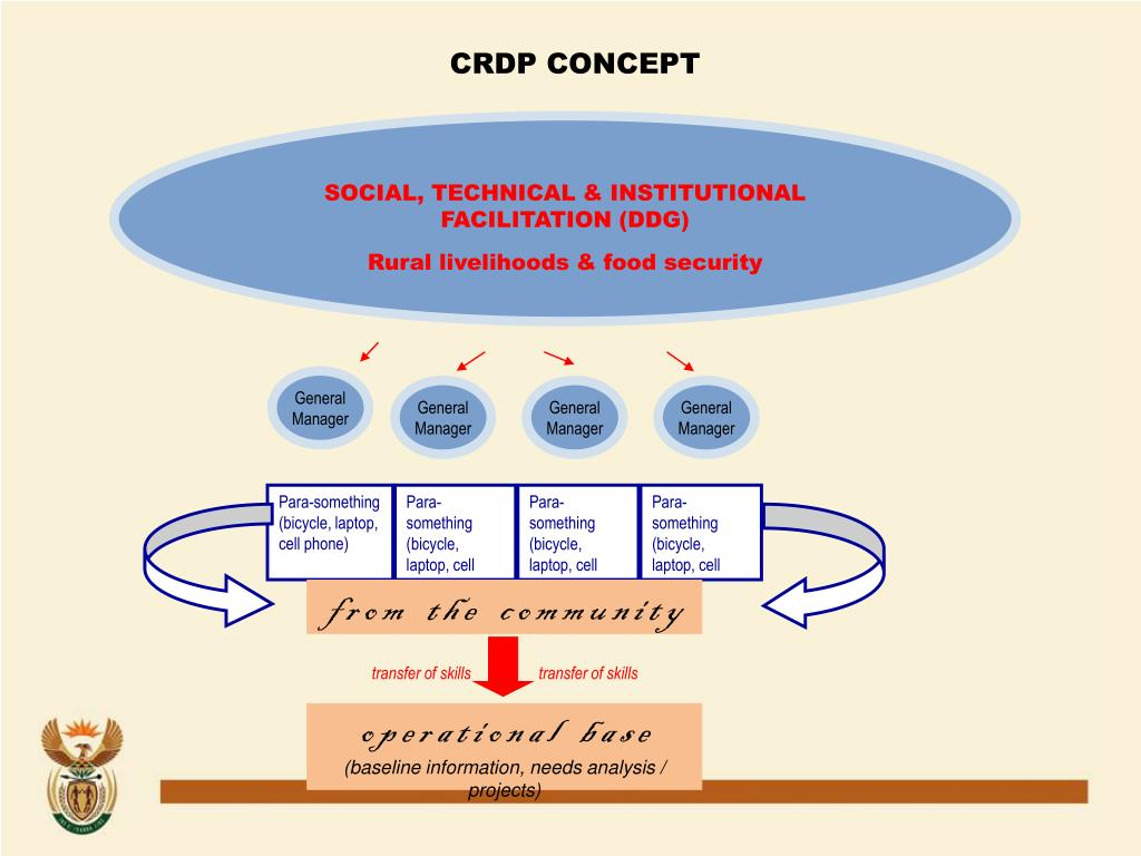 CRDP CONCEPT