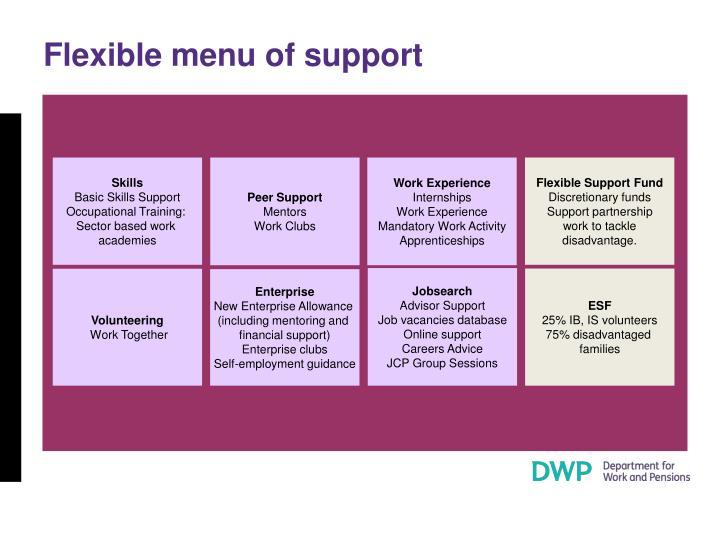 Flexible menu of support