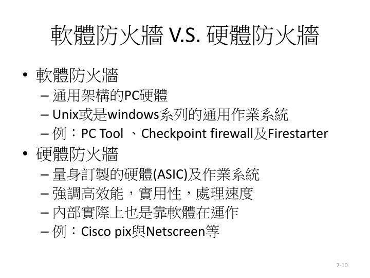 軟體防火牆