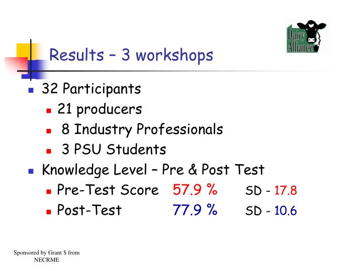 Results – 3 workshops