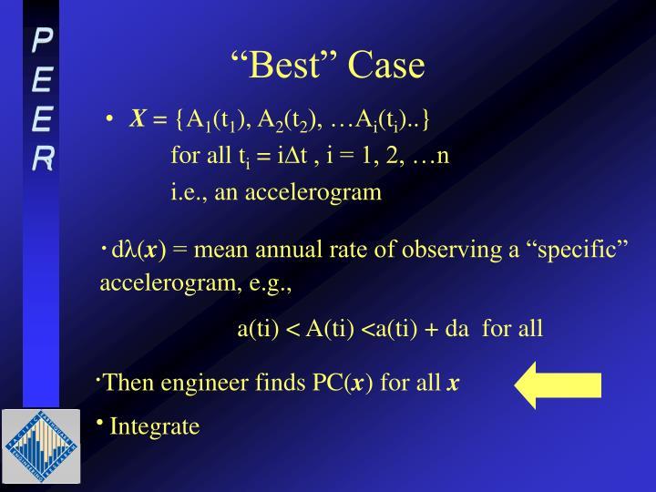 """""""Best"""" Case"""
