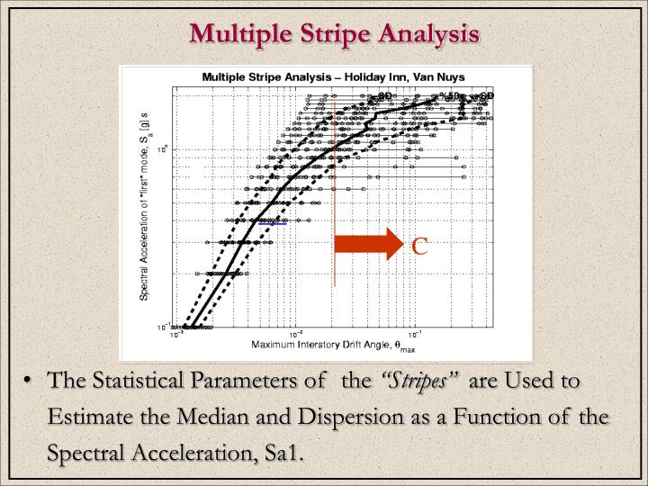 Multiple Stripe Analysis