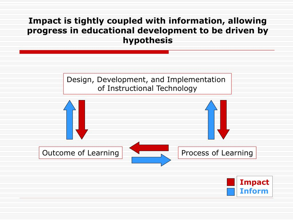 Impact is tightly coupled with information, allowing progress in educational development to be driven by hypothesis
