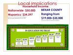 local implications4