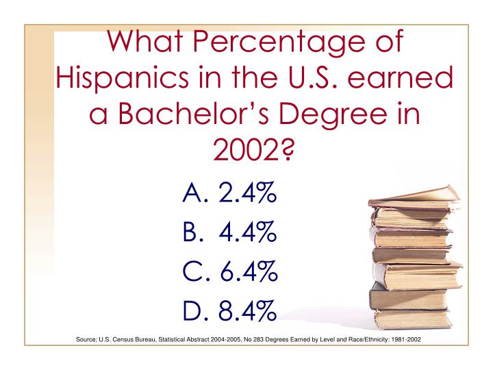 What Percentage of Hispanics in the U.S. earned a Bachelor's Degree in 2002?