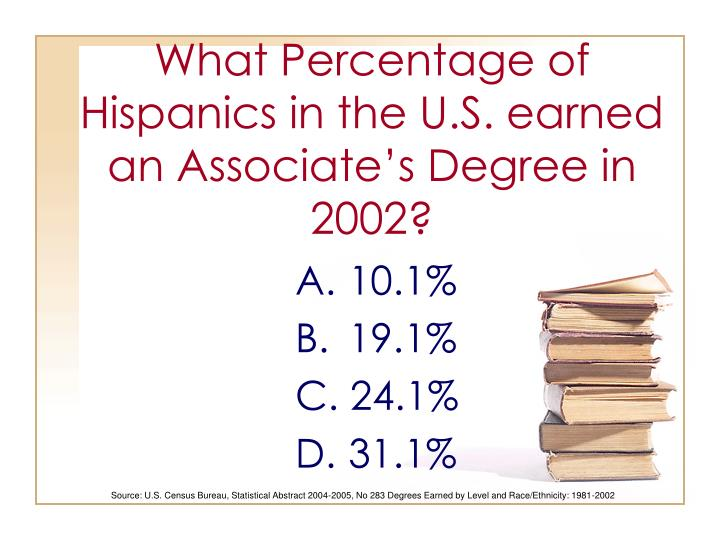 What Percentage of Hispanics in the U.S. earned an Associate's Degree in 2002?