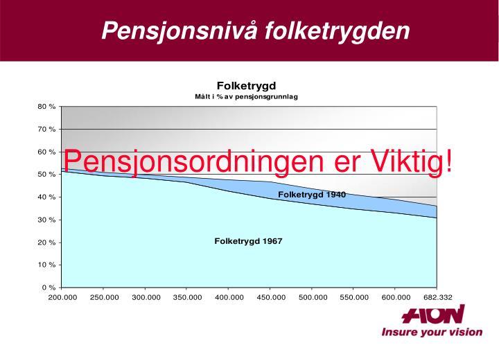 Pensjonsnivå folketrygden