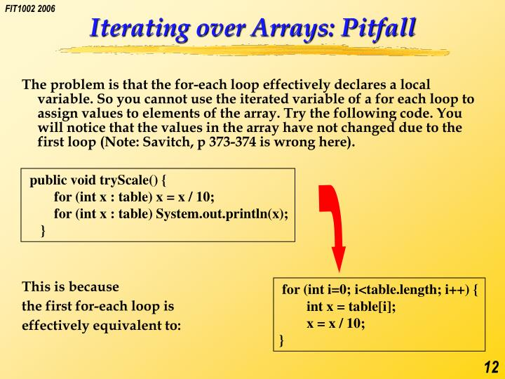 Iterating over Arrays: Pitfall
