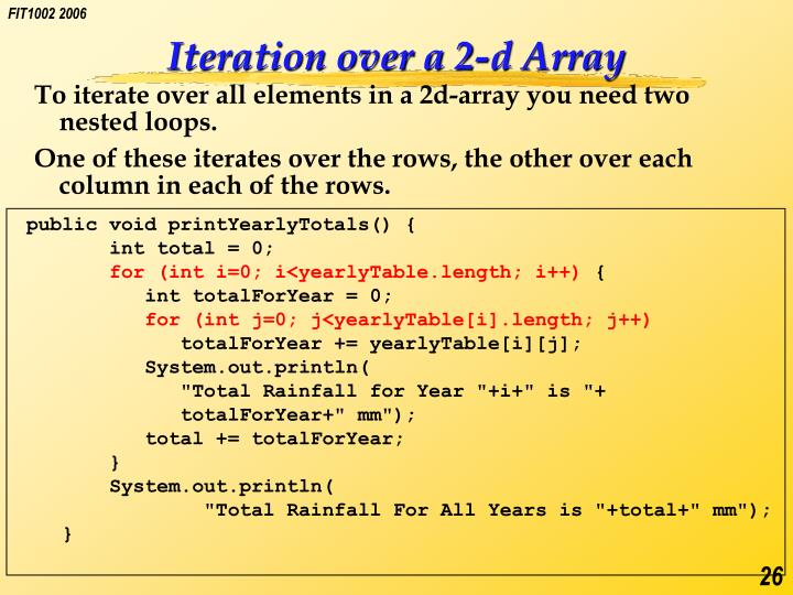 Iteration over a 2-d Array