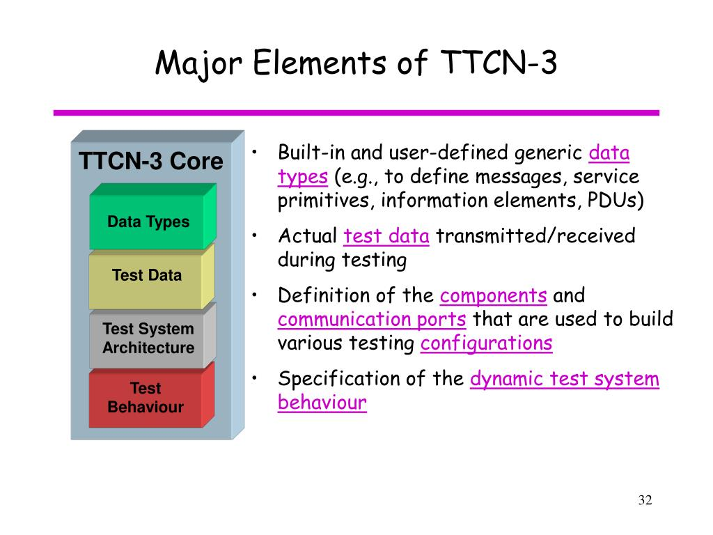 Test System Architecture