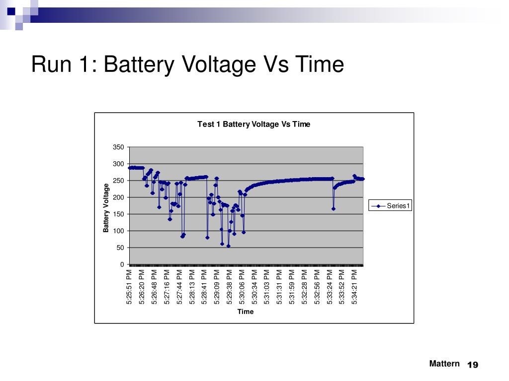 Run 1: Battery Voltage Vs Time