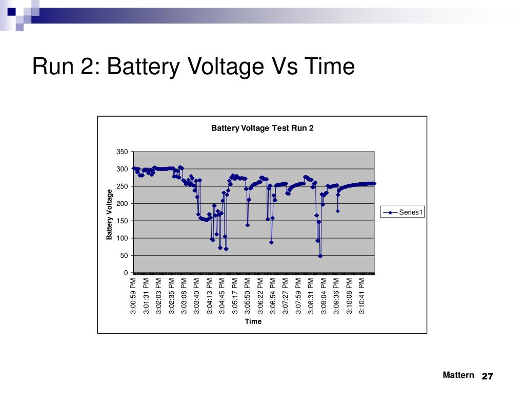 Run 2: Battery Voltage Vs Time