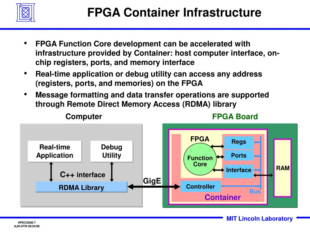 FPGA Container Infrastructure