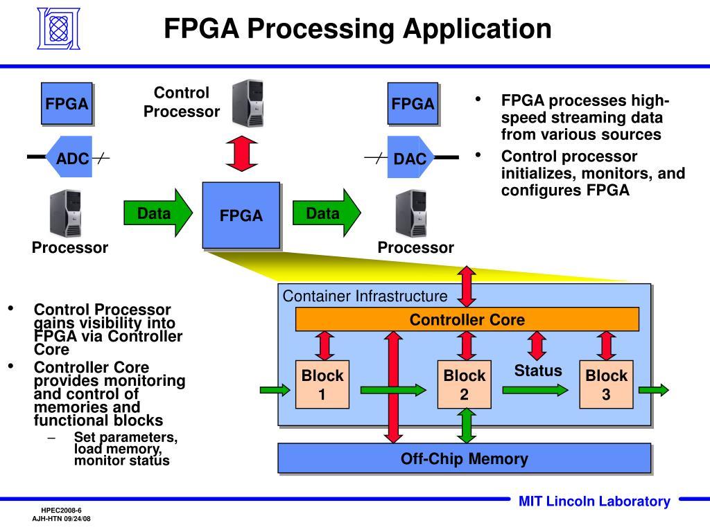 FPGA Processing Application