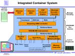 integrated container system
