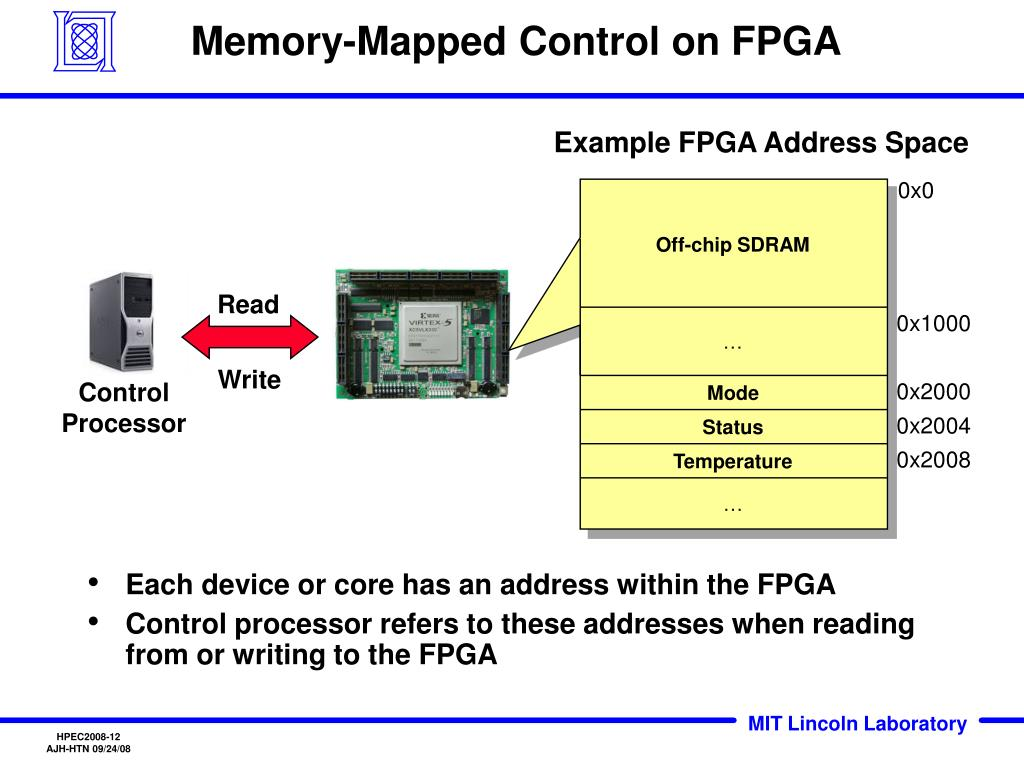 Memory-Mapped Control on FPGA