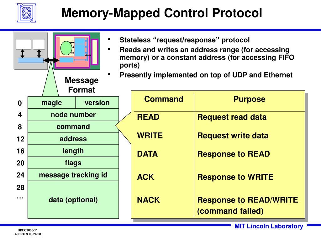 Memory-Mapped Control Protocol