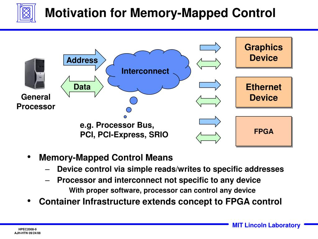 Motivation for Memory-Mapped Control