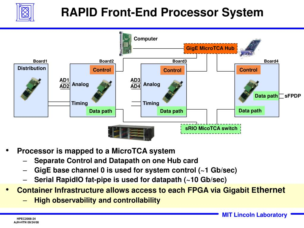 RAPID Front-End Processor System