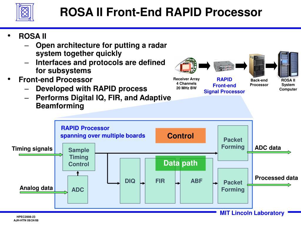 ROSA II Front-End RAPID Processor