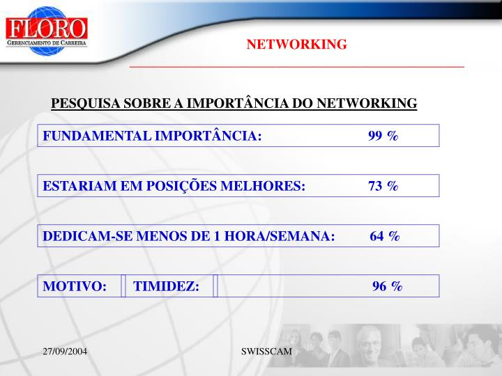 PESQUISA SOBRE A IMPORTÂNCIA DO NETWORKING
