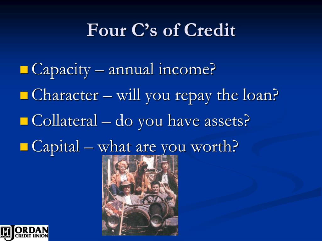 Four C's of Credit