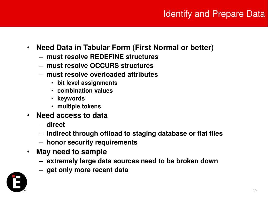 Identify and Prepare Data