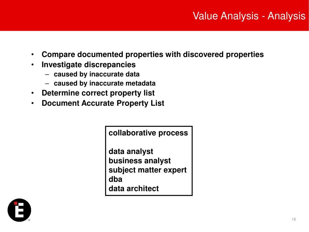 Value Analysis - Analysis