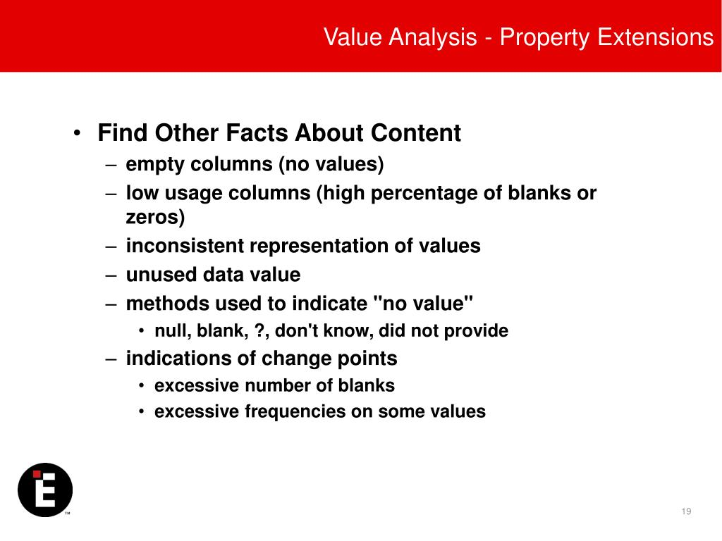 Value Analysis - Property Extensions