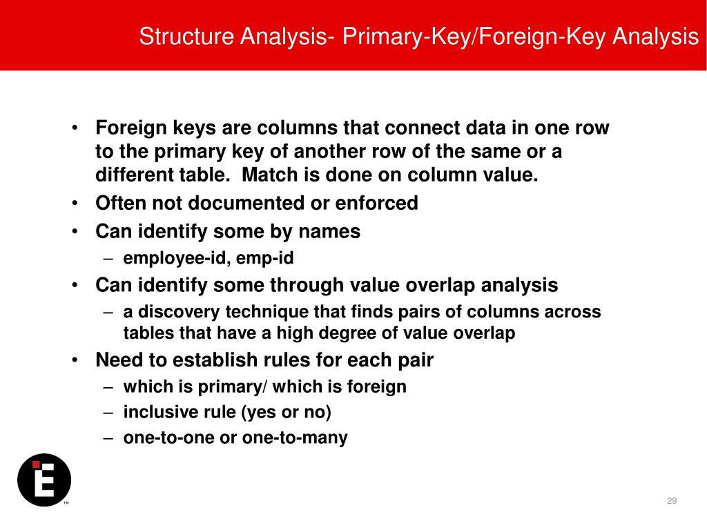 Structure Analysis- Primary-Key/Foreign-Key Analysis
